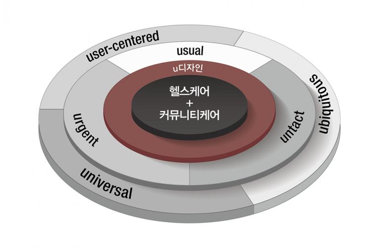 인제대학교 디자인연구소 한국연구재단 인문사회연구소 지원사업 선정